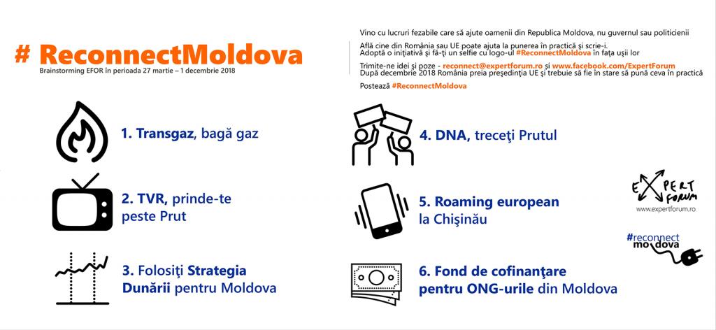 RECONNECTMOLDOVA