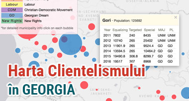 Harta Clientelismului în Georgia