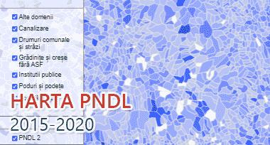 Implementare PNDL